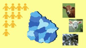 Uruguay - Datos generales